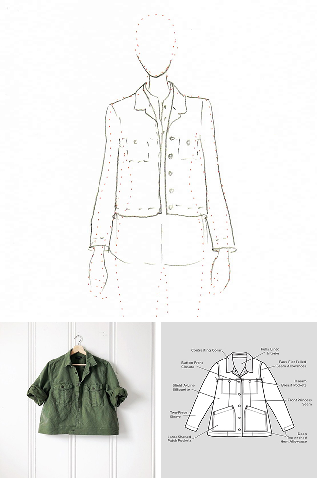 Idea Log: Cropped wool shirtjacket