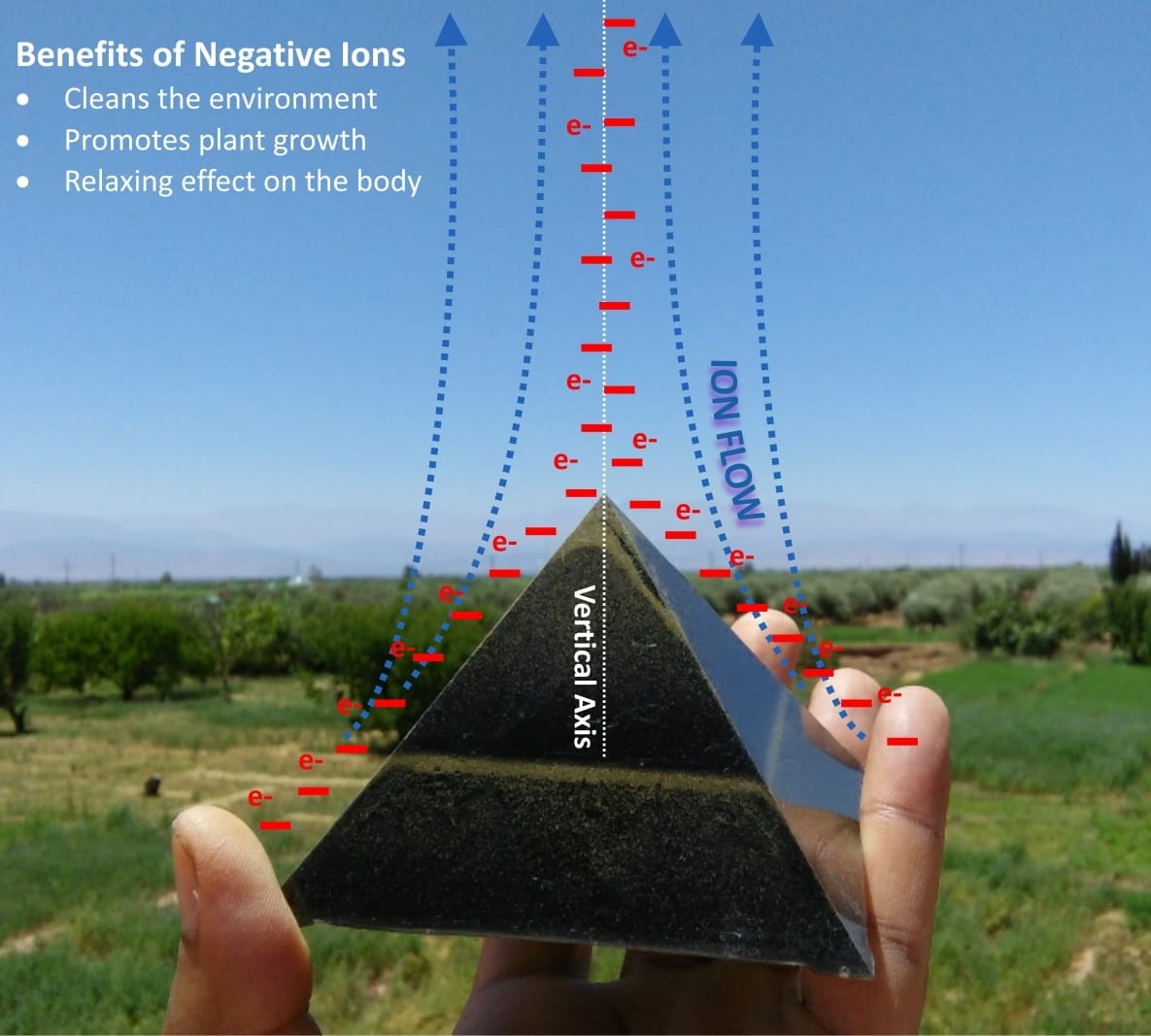 Shungite/Orgonite Pyramid | FRINGE ENERGY