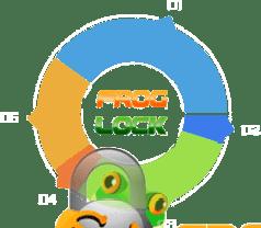 Frog-Lock