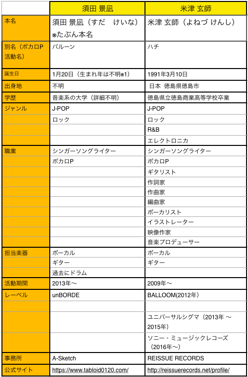 スクリーンショット 2019-01-27 20.19.21.png
