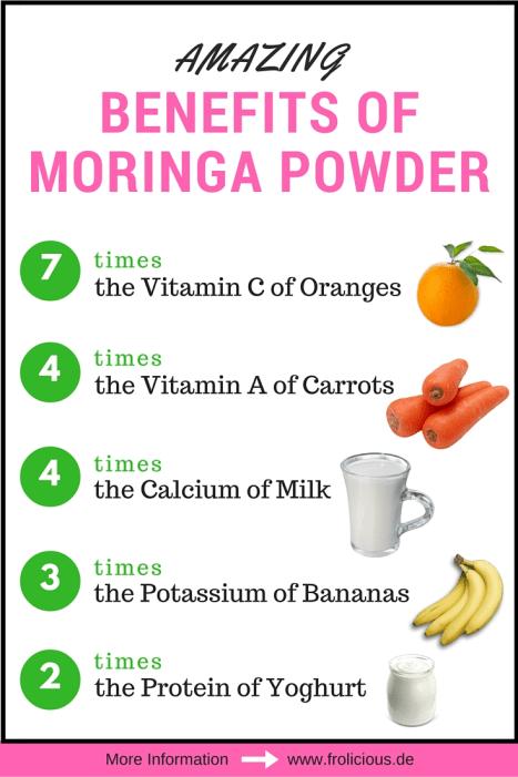Benefits of Moringa Powder - Moringa Pulver Rezept