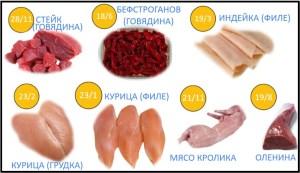 продукты богатые белком...