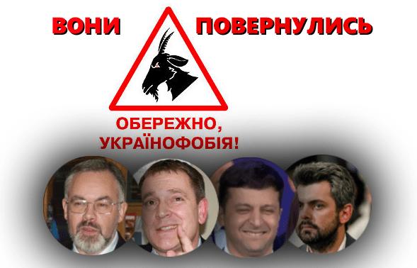 Ніяких більше Бандер та Шухевичів — зелений Інститут національної пам'яті