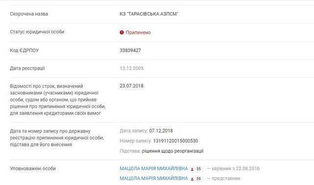 Андрей Николаевич Мацола: от развозки алкоголя во Львове к торговле пивом в «ЛДНР» и Москве