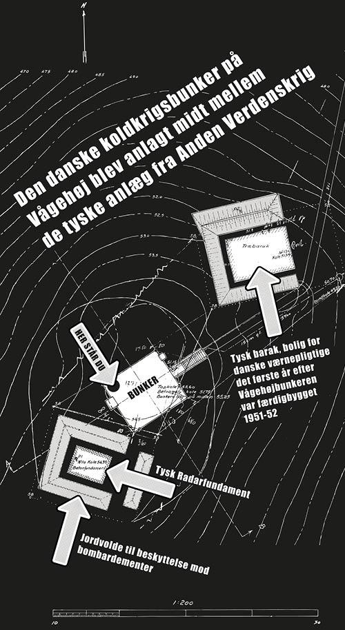 Røsnæs Vågehøj bunkeren: - Kold-krigs-bunker og levn fra 2. Verdenskrig