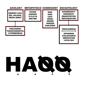 #143 | Album Review | Liturgy - H.A.Q.Q.
