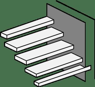 Тип крепления антресольного этажа