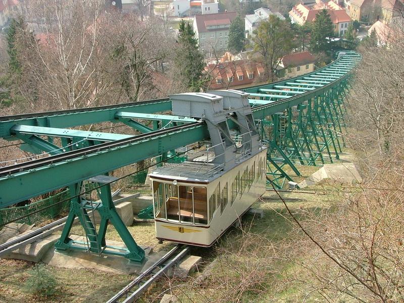 Overhead Railway in Dresden