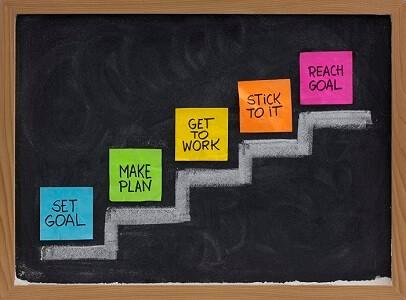 blog-goal-achieving