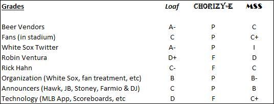 Midseason Grades