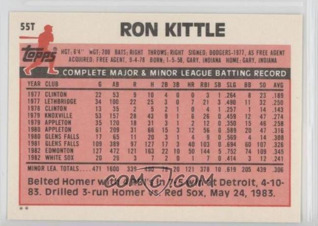 Ron-Kittle