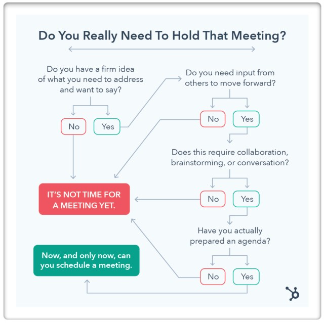 steps to determine if a local resolution meeting is necessary
