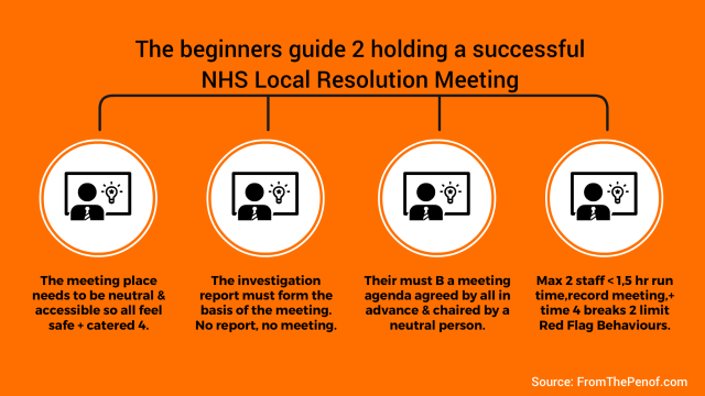 NHS local resolution meeting from the pen of