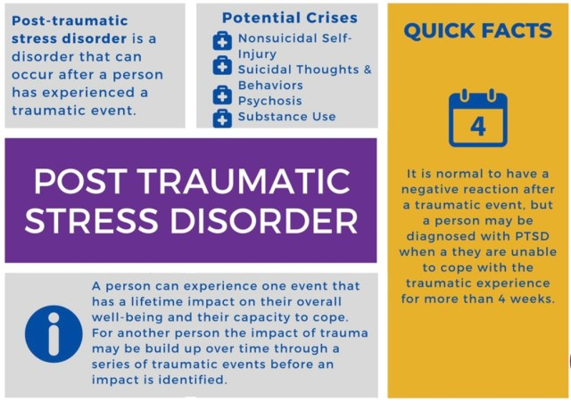 PTSD fact sheet
