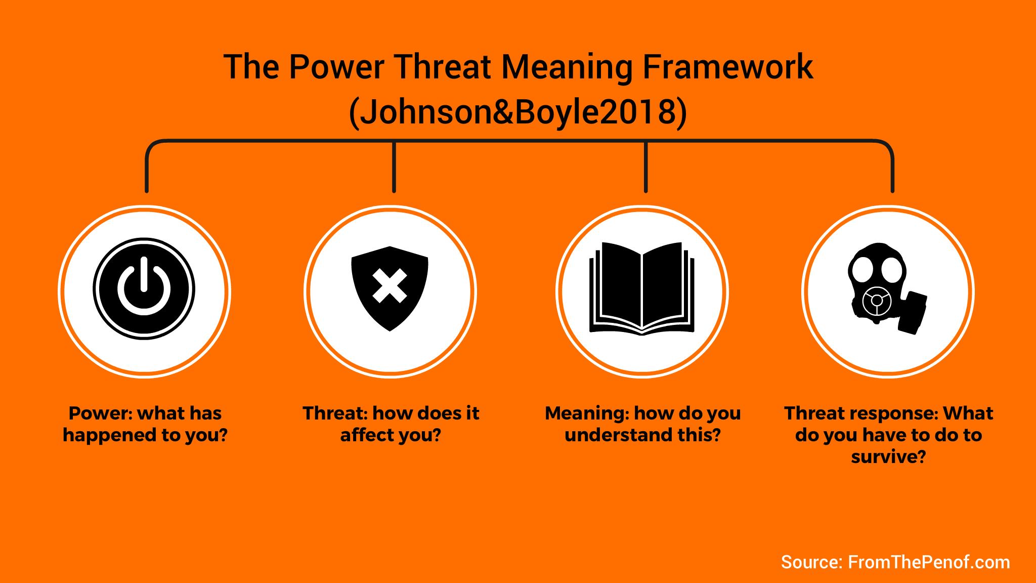 power threat model for trauma