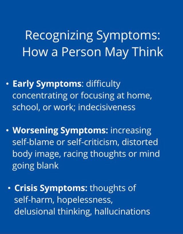 ptsd symptom severity