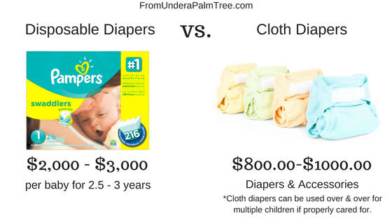 10 Reasons to Choose Cloth Diapers | cloth diapers | cloth diapering | cloth diapering essentials | how to cloth diaper | how much money can I save cloth diapering | best cloth diapers | how to wash cloth diapers | what kind of cloth diapers to choose | why should I use cloth diapers | why should I cloth diaper my child | why should I cloth diaper | cloth diapers vs disposable diapers | how much better are cloth diapers for the environment | affect of disposable diapers on the environment |