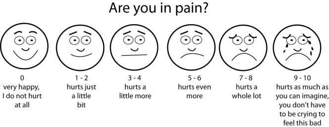 pain scale-03-faces-text