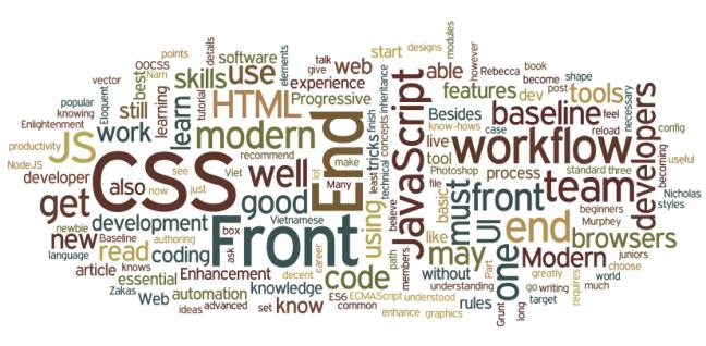 skills relacionadas al frontend web