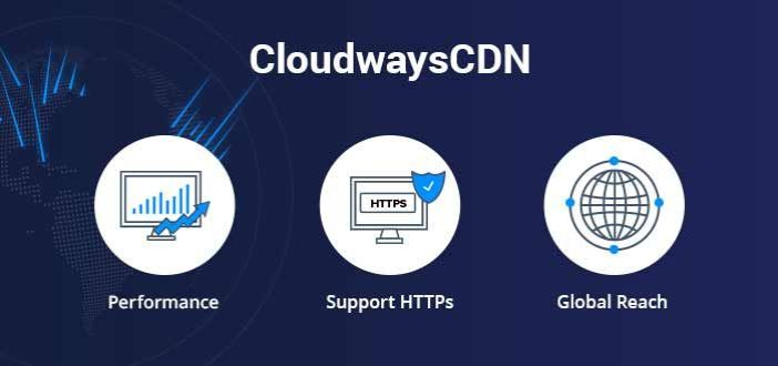 Use CDN for Delivering Static Assets