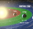 Earths Habitable Zone