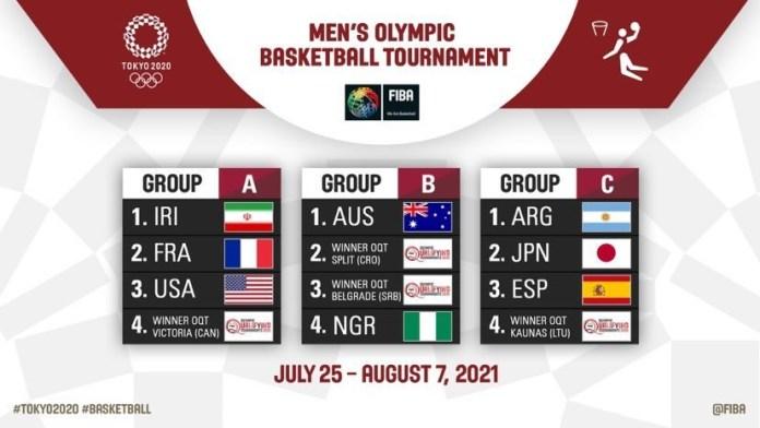 2020 Olympics: D'Tigress to face USA, France again