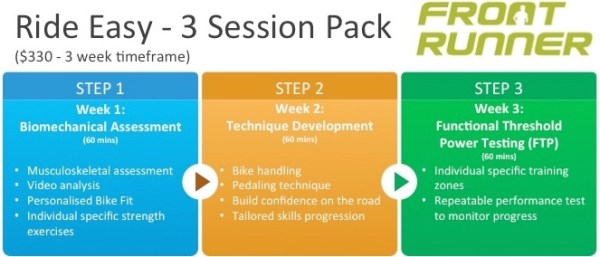Ride Easy 3 Session Pack