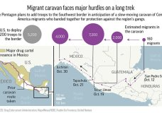 Trump Eyes Asylum Limits For Caravans; Would They Be Legal?