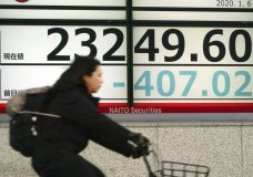 A woman rides a bicycle past at an electronic stock board showing Japan's Nikkei 225 index at a securities firm in Tokyo Monday, Jan. 6, 2020, in Tokyo, marking the start of this year's trading. Shares are skidding in Asia, with Tokyo's Nikkei 225 index down 2 percent on concern over escalating tensions in the Middle East following the killing by a U.S. air strike of an Iranian general. (AP Photo/Eugene Hoshiko)