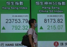 A woman wearing a face mask walks past a bank electronic board showing the Hong Kong share index at Hong Kong Stock Exchange Monday, June 1, 2020. Asian stock markets have rebounded after U.S. President Donald Trump avoided reigniting a trade war with China amid tension. (AP Photo/Vincent Yu)