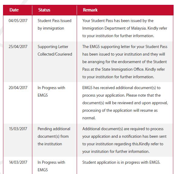EMGS Application Status & History