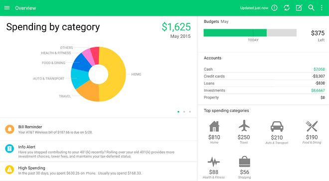 Mint Personal Finance App