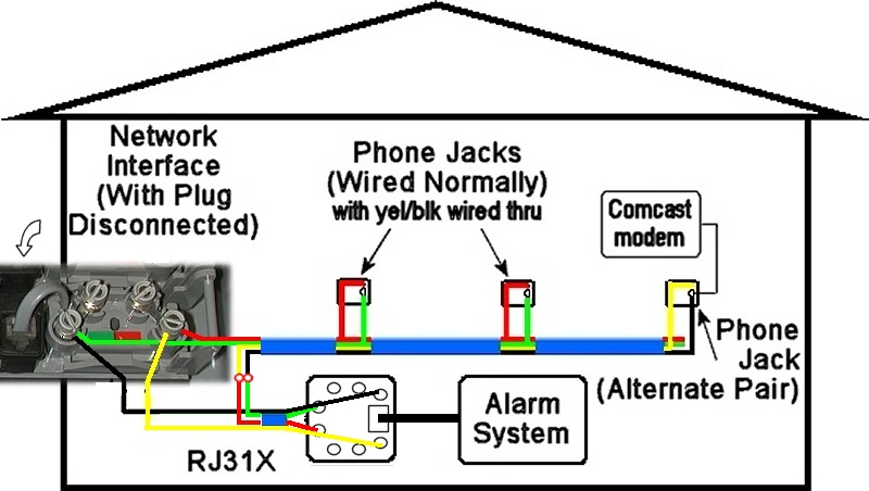 comcast home wiring online circuit wiring diagram u2022 rh cabcaller co uk comcast house wiring diagram