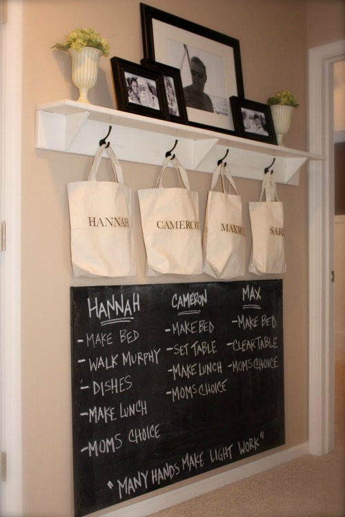 Family command center-bags-