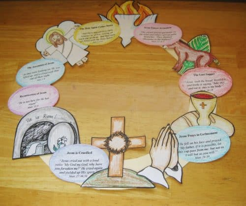 easter-story-wreath