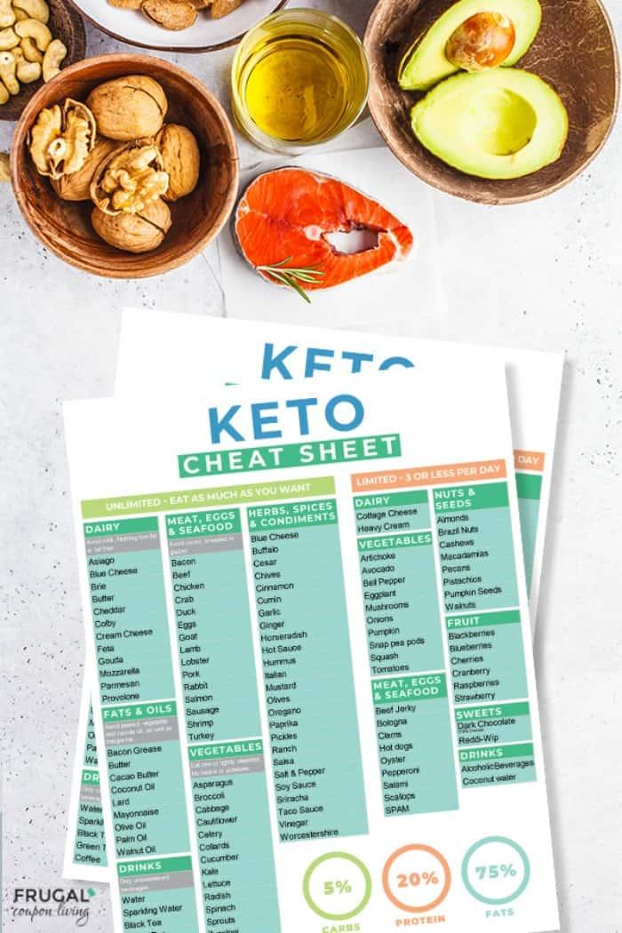Keto Cheat Sheet