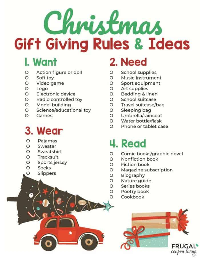 Christmas Gift Giving Ideas for Need, Want, Read, Wear