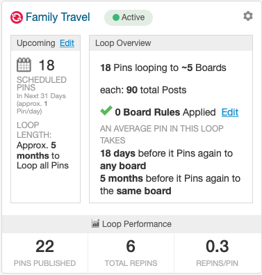 Rediscover Pinterest With Tailwind SmartLoop | Pinterest Automation | Save Time on Pinterest with Tailwind SmartLoop | #tailwind #tailwindsmartloop #pinterest #pinterestautomation #bloggershelp #blogging #bloggingtips