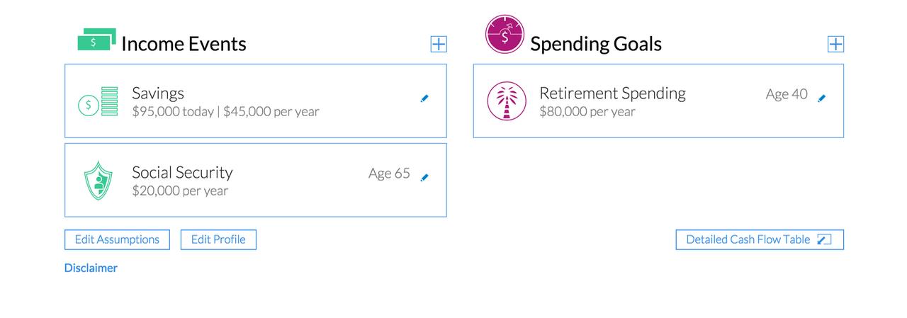 Test Retirement Plans - Retire Even Earlier! - The Frugal