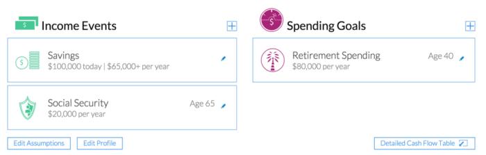 PC_RetPlan_ - 5 - Test Retirement Plans