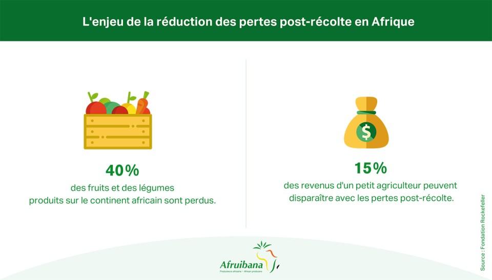 infographie_afruibana_agriculture_janv.jpg