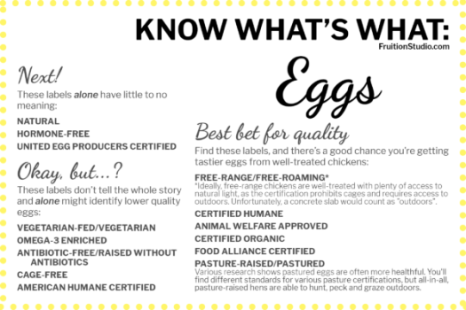 Know what's what Eggs