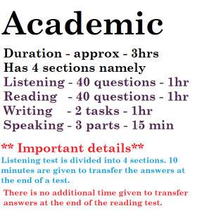 IELTS Academic test overview