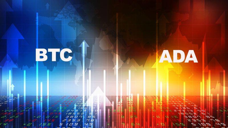 Cardano Lists ADA Futures on BitMEX