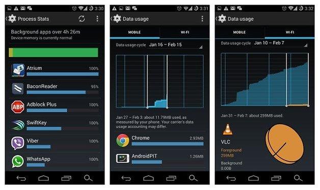 Статистика и использование AndroidPIT