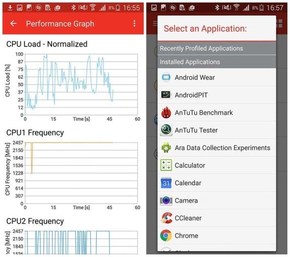 AndroidPIT Trepn Profiler performance graph app profiler