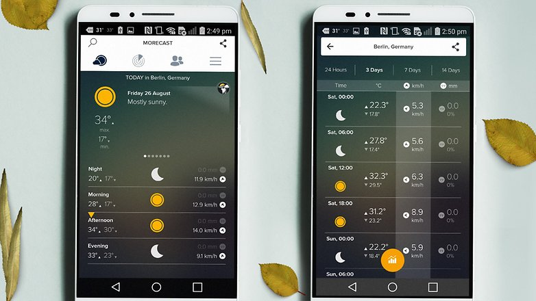 AndroidPIT weather apps 5