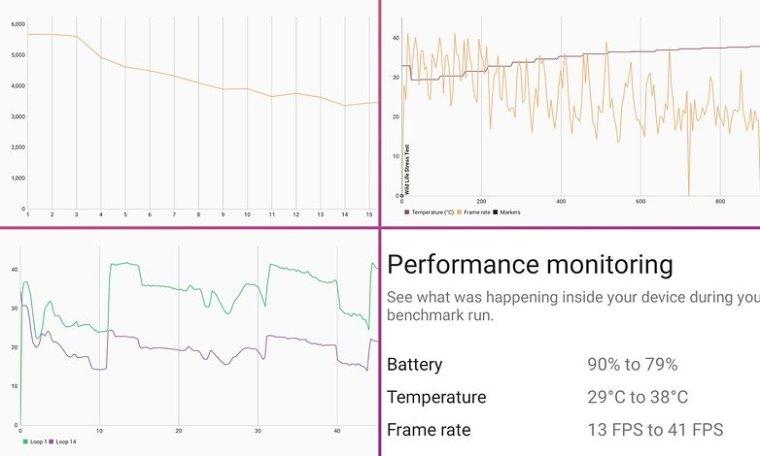 asus rog phone 5 review performance2