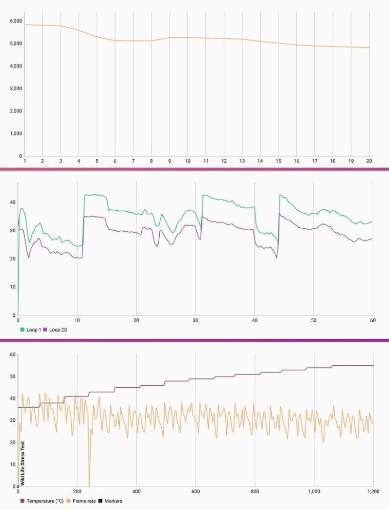 nubia redmagic 6 review performance2