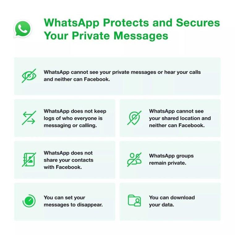 whatsapp privacy policy faq